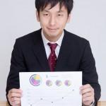【VOL55】企業の評価に使われる財務上の数字とは?