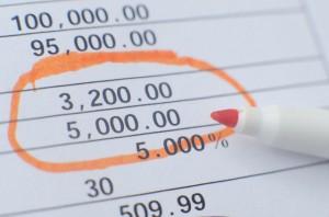 金融機関の融資審査のポイント【支払利息・割引料の内訳書編】