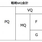 【VOL80】戦略MQ会計で儲かる経営の地図を手に入れよう!