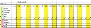 【VOL127】資金繰り表の基礎と3つの収支を抑えた作り方